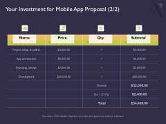 Mobile App Development Your Investment For Proposal Tex Information PDF