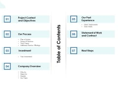 Mobile App Wireframing Proposal Table Of Contents Icons PDF