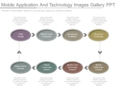 Mobile Application And Technology Images Gallery Ppt