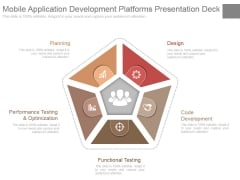 Mobile Application Development Platforms Presentation Deck