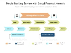 Mobile Banking Service With Global Financial Network Ppt Powerpoint Presentation File Graphics Example Pdf