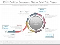 Mobile Customer Engagement Diagram Powerpoint Shapes