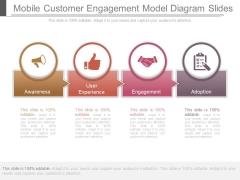 Mobile Customer Engagement Model Diagram Slides