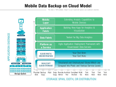 Mobile Data Backup On Cloud Model Ppt PowerPoint Presentation File Graphics Pictures PDF