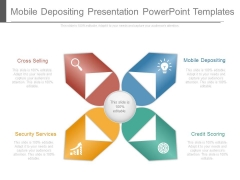 Mobile Depositing Presentation Powerpoint Templates