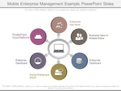 Mobile Enterprise Management Example Powerpoint Slides