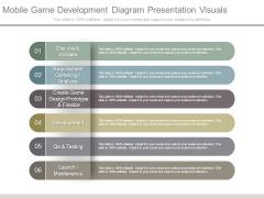 Mobile Game Development Diagram Presentation Visuals