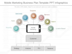 Mobile Marketing Business Plan Template Ppt Infographics