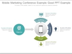 Mobile Marketing Conference Example Good Ppt Example