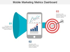 Mobile Marketing Metrics Dashboard Ppt PowerPoint Presentation Show Gridlines