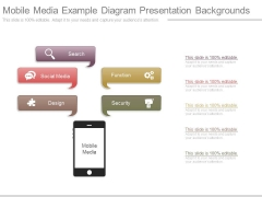Mobile Media Example Diagram Presentation Backgrounds