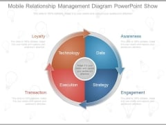 Mobile Relationship Management Diagram Powerpoint Show