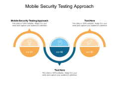Mobile Security Testing Approach Ppt PowerPoint Presentation Ideas Templates Cpb
