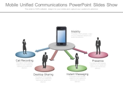 Mobile Unified Communications Powerpoint Slides Show