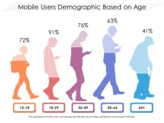 Mobile Users Demographic Based On Age Ppt PowerPoint Presentation File Structure PDF