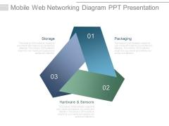 Mobile Web Networking Diagram Ppt Presentation