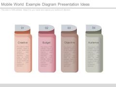 Mobile World Example Diagram Presentation Ideas