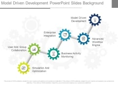 Model Driven Development Powerpoint Slides Background