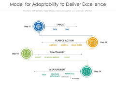 Model For Adaptability To Deliver Excellence Ppt PowerPoint Presentation File Examples PDF