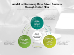 Model For Becoming Data Driven Business Through Online Plan Ppt PowerPoint Presentation Infographic Template Mockup PDF