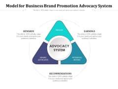Model For Business Brand Promotion Advocacy System Ppt PowerPoint Presentation Layouts Designs Download PDF