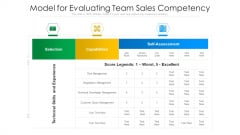 Model For Evaluating Team Sales Competency Ppt PowerPoint Presentation Gallery Slideshow PDF