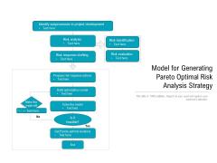 Model For Generating Pareto Optimal Risk Analysis Strategy Ppt PowerPoint Presentation Icon Inspiration PDF