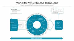Model For MIS With Long Term Goals Ppt File Deck PDF