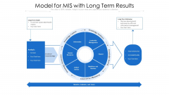 Model For MIS With Long Term Results Ppt PowerPoint Presentation Gallery Example File PDF