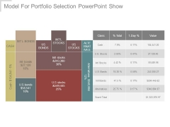 Model For Portfolio Selection Powerpoint Show