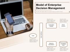 Model Of Enterprise Decision Management Ppt PowerPoint Presentation Show Brochure PDF