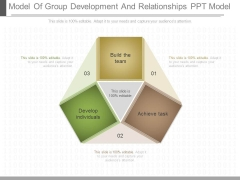 Model Of Group Development And Relationships Ppt Model