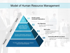 Model Of Human Resource Management Ppt PowerPoint Presentation Infographic Template Example Topics PDF