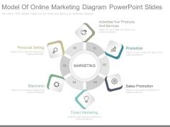 Model Of Online Marketing Diagram Powerpoint Slides