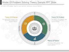 Model Of Problem Solving Theory Sample Ppt Slide