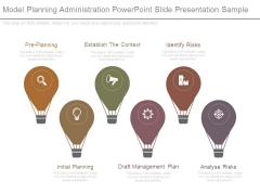 Model Planning Administration Powerpoint Slide Presentation Sample