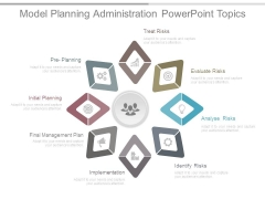 Model Planning Administration Powerpoint Topics