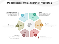 Model Representing 6 Factors Of Production Ppt PowerPoint Presentation Gallery Design Templates PDF