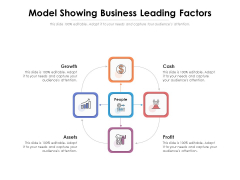 Model Showing Business Leading Factors Ppt PowerPoint Presentation Icon Outline PDF