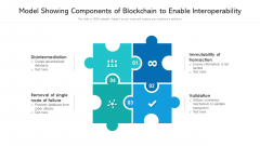 Model Showing Components Of Blockchain To Enable Interoperability Ppt PowerPoint Presentation File Topics PDF