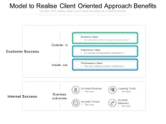 Model To Realise Client Oriented Approach Benefits Ppt PowerPoint Presentation File Icons PDF