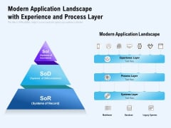 Modern Application Landscape With Experience And Process Layer Ppt PowerPoint Presentation Layouts Backgrounds