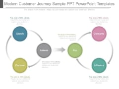 Modern Customer Journey Sample Ppt Powerpoint Templates