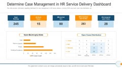 Modern HR Service Operations Determine Case Management In HR Service Delivery Dashboard Topics PDF