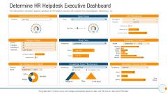 Modern HR Service Operations Determine HR Helpdesk Executive Dashboard Graphics PDF