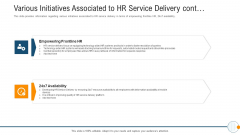 Modern HR Service Operations Various Initiatives Associated To HR Service Delivery Cont Infographics PDF