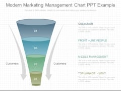 Modern Marketing Management Chart Ppt Example