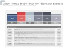 Modern Portfolio Theory Powerpoint Presentation Examples