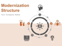 Modernization Structure Innovation Organisation Business Ppt PowerPoint Presentation Complete Deck