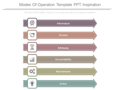 Modes Of Operation Template Ppt Inspiration
